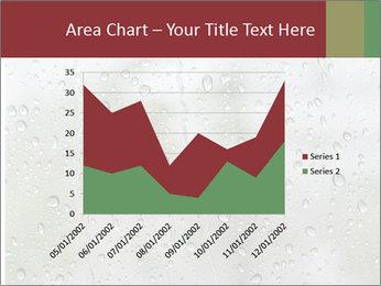 Wet Window PowerPoint Templates - Slide 53