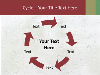 Wet Window PowerPoint Templates - Slide 62