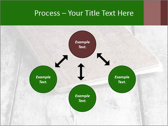 Old-Style Notebook PowerPoint Template - Slide 91