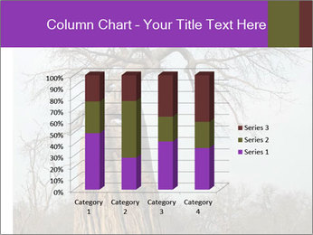 Huge Baobab PowerPoint Templates - Slide 50