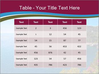 Lovely Bay PowerPoint Template - Slide 55