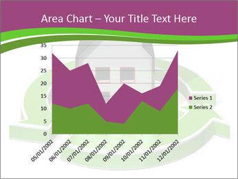 Green House Model PowerPoint Templates - Slide 53