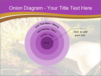 Mystic Book PowerPoint Template - Slide 61