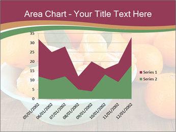 Sweet Tangerin PowerPoint Template - Slide 53