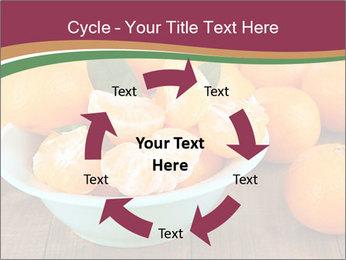 Sweet Tangerin PowerPoint Template - Slide 62