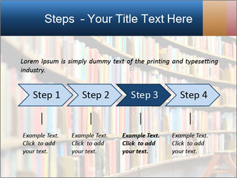 Endless Library PowerPoint Templates - Slide 4