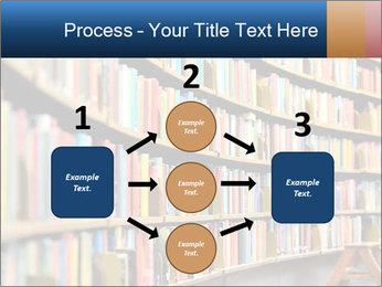 Endless Library PowerPoint Templates - Slide 92