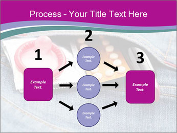 Birth Control For Women PowerPoint Template - Slide 92
