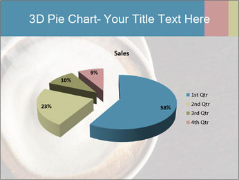 Delicious Coffe PowerPoint Template - Slide 35