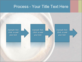 Delicious Coffe PowerPoint Template - Slide 88