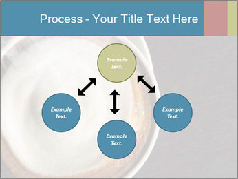 Delicious Coffe PowerPoint Template - Slide 91