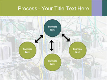Technology System PowerPoint Template - Slide 91