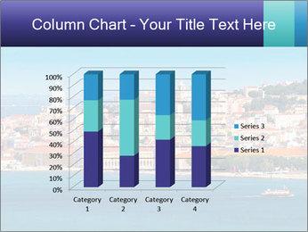 Lisbon City PowerPoint Template - Slide 50