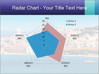 Lisbon City PowerPoint Template - Slide 51