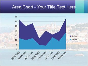 Lisbon City PowerPoint Template - Slide 53