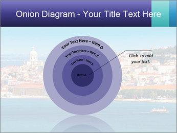 Lisbon City PowerPoint Template - Slide 61