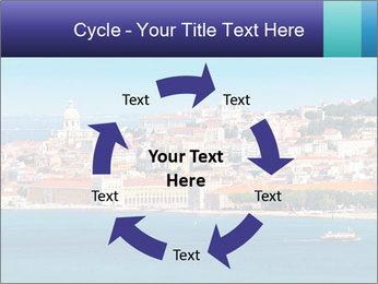 Lisbon City PowerPoint Template - Slide 62