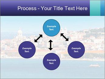 Lisbon City PowerPoint Template - Slide 91