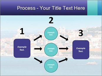 Lisbon City PowerPoint Template - Slide 92