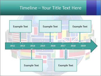 Global World PowerPoint Template - Slide 28
