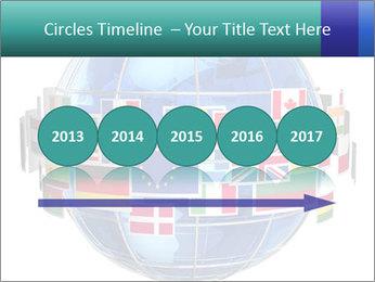 Global World PowerPoint Template - Slide 29