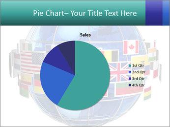 Global World PowerPoint Template - Slide 36