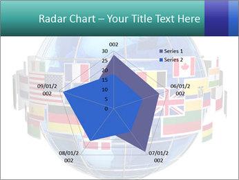 Global World PowerPoint Template - Slide 51