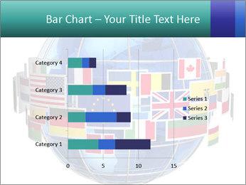 Global World PowerPoint Template - Slide 52