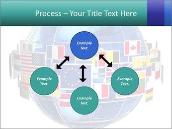 Global World PowerPoint Template - Slide 91