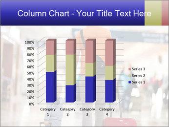 Travels PowerPoint Template - Slide 50