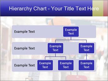 Travels PowerPoint Template - Slide 67