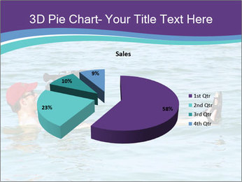 Professional photography sea PowerPoint Template - Slide 35
