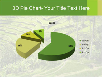 Chinese Tea Plantation PowerPoint Template - Slide 35