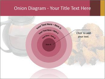 Herbal Tea PowerPoint Template - Slide 61