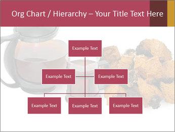 Herbal Tea PowerPoint Template - Slide 66