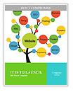 Website development tree Word Templates