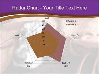 Sick Dog PowerPoint Template - Slide 51
