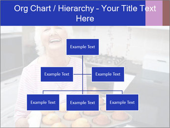 Grandmother Baking Cupcakes PowerPoint Template - Slide 66
