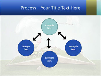 Book Of Nature PowerPoint Template - Slide 91
