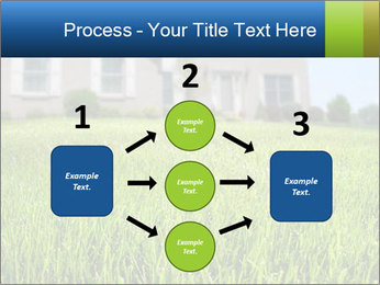 House And Green Lawn PowerPoint Template - Slide 92