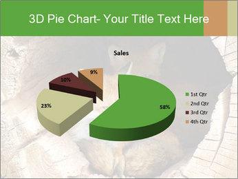 Furry Fox PowerPoint Template - Slide 35