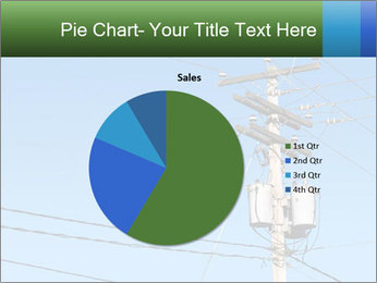 Electricity Distribution PowerPoint Template - Slide 36