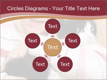 Grandmama Hugs Cat PowerPoint Template - Slide 78