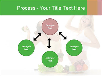 Diet During Pregnancy PowerPoint Template - Slide 91