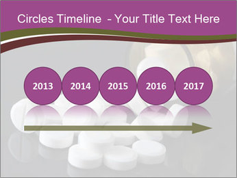 Painkiller Pills PowerPoint Template - Slide 29