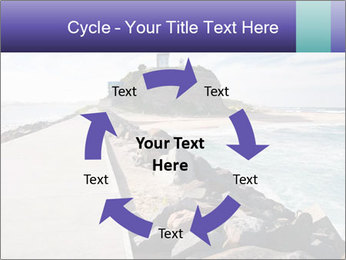 Road To Lighthouse PowerPoint Template - Slide 62