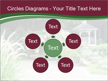 Kiosk In Garden PowerPoint Template - Slide 78