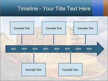 Buddha Feet PowerPoint Templates - Slide 28