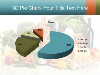Food Consumption PowerPoint Templates - Slide 35