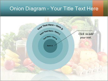Food Consumption PowerPoint Templates - Slide 61